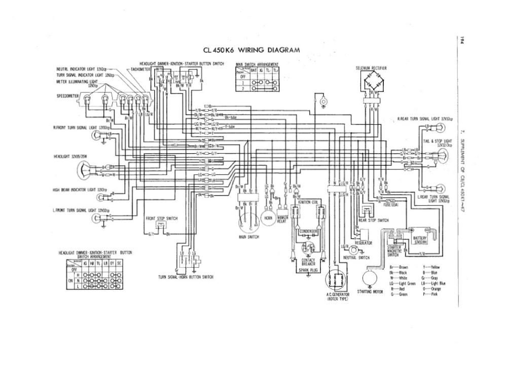 medium resolution of k5 wiring diagram wire data schema u2022 rh 45 63 49 3 2007 gsxr 1000 wiring diagram trail tech wiring