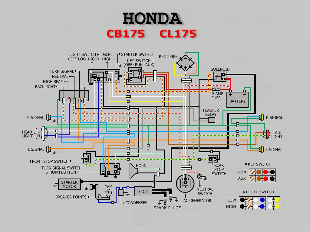 hight resolution of honda cd 175 wiring diagram
