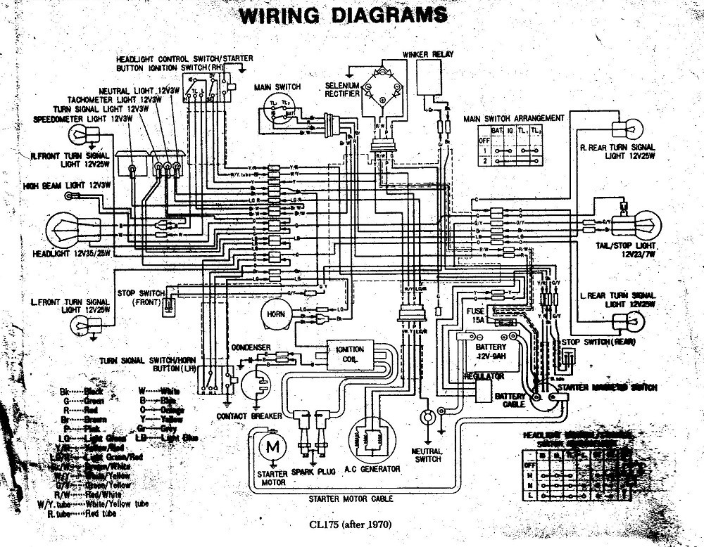 1972 CL175 Wiring Diagram/Regulator