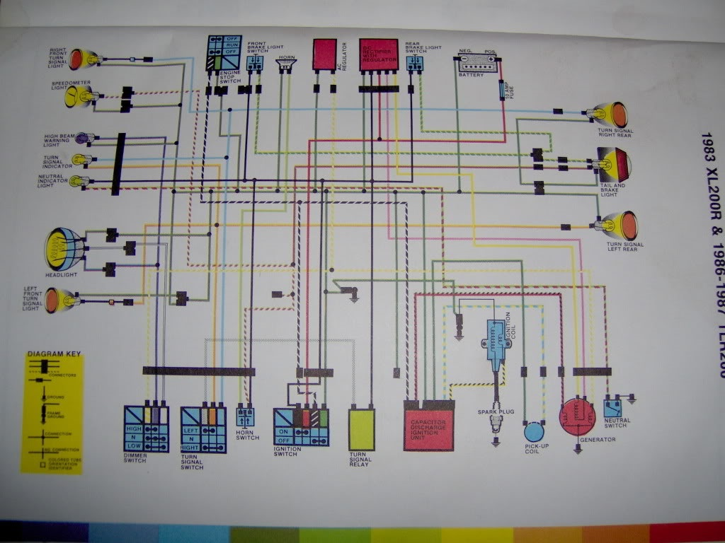 Wiring Diagram Honda Xr650l