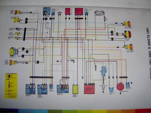 small resolution of 1981 honda xr200 engine wiring diagram schematics wiring diagrams u2022 rh parntesis co 1981 honda goldwing