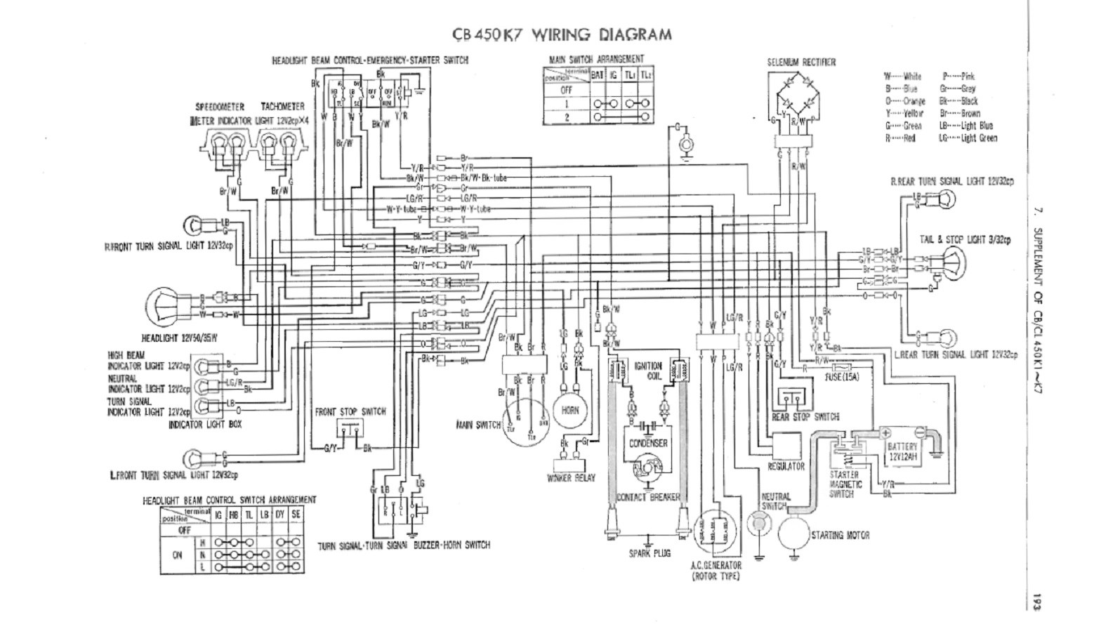 hight resolution of cb450 k5 wiring diagram wiring diagram yer honda cb 450 wiring diagram