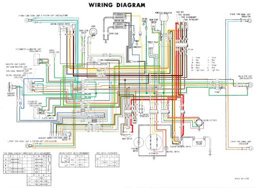 small resolution of cbr 900 wiring diagram wiring diagram toolbox cbr900rr wire diagram 900rr wiring harness wiring diagram honda