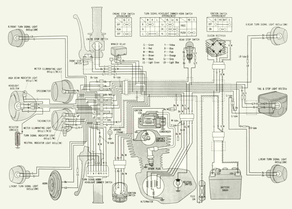 medium resolution of home honda xl250r wiring diagram here is the k2 one in english 1976 k3 is much the same except there is