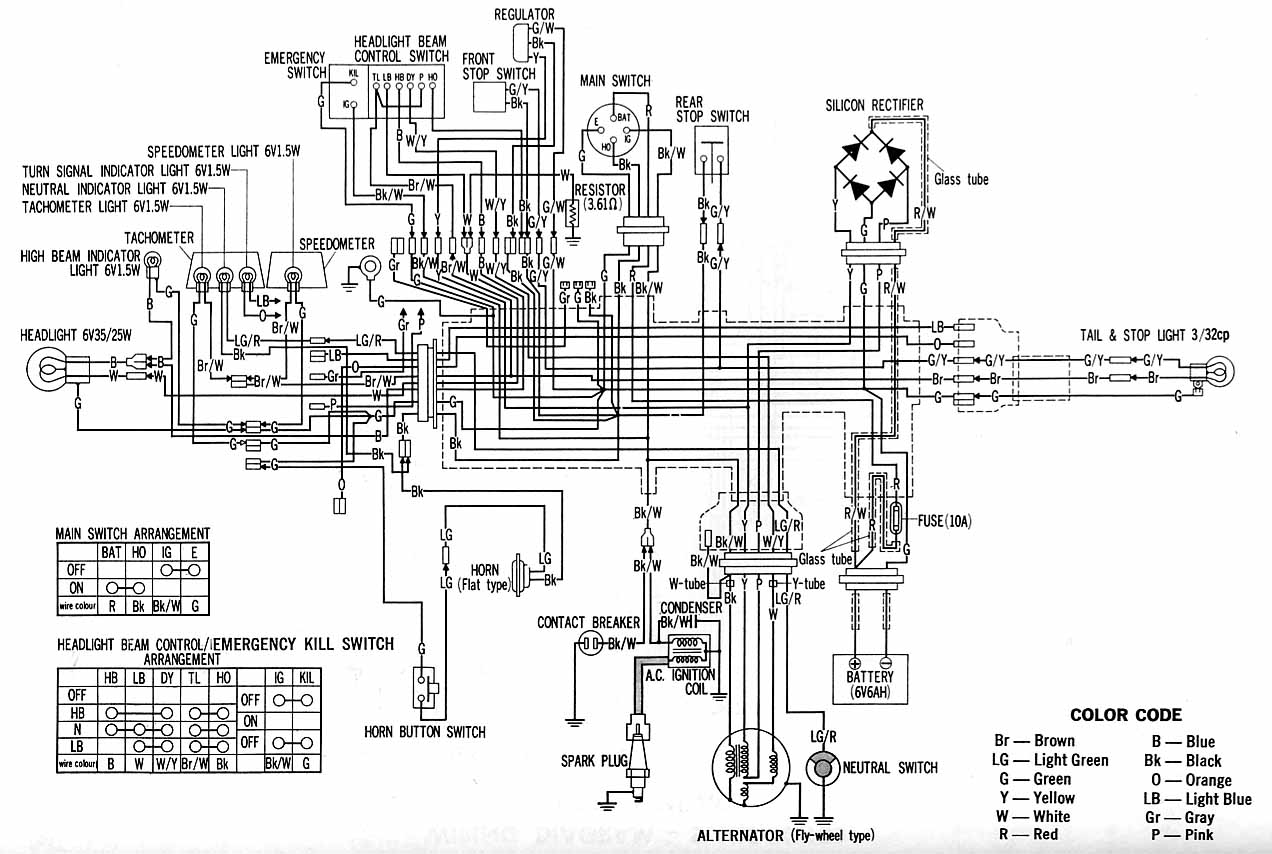 honda 125 motorcycle wiring diagram 1991 ford f150 fuse box xl 250 resource site