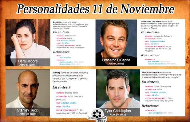 personalidades-11-de-noviembre