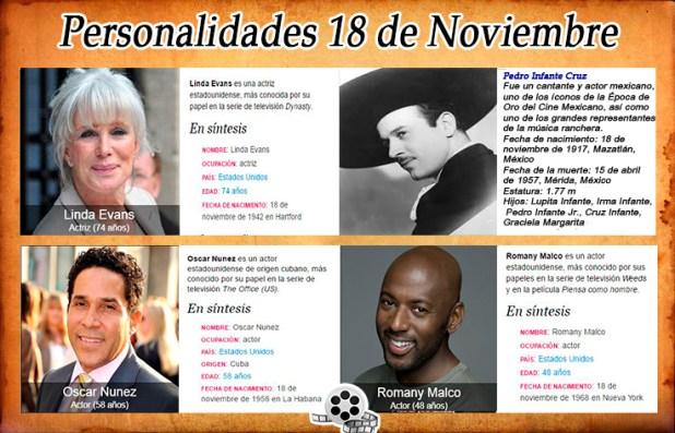 personalidades-18-de-noviembre
