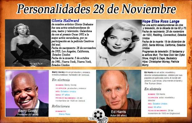 personalidades-28-de-noviembre