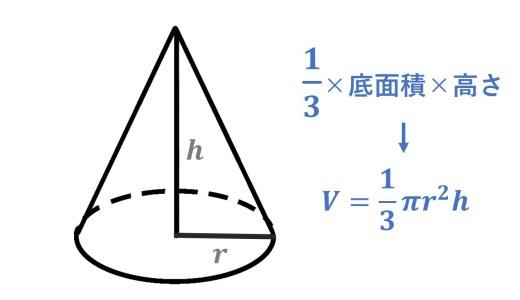 【中学数学】円錐の体積の求め方・公式【サクッと】