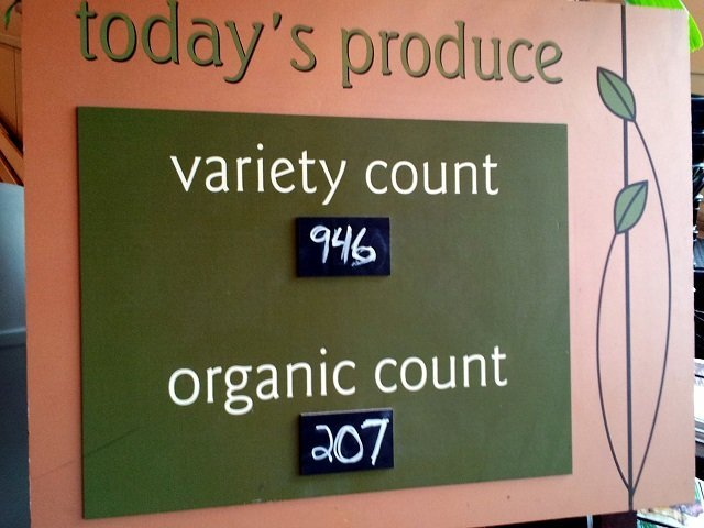#MyMariano's produce count