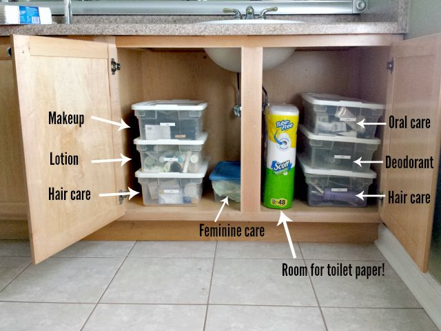 Organized under the sink area