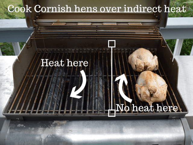 How to grill Cornish hens (1)