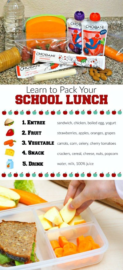 Love this printable school lunch packing chart, it teaches kids how to pack a wholesome  and balanced school lunch. Great school lunch box ideas for kids!