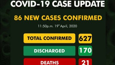 Photo of NCDC reports 86 new cases of COVID19!
