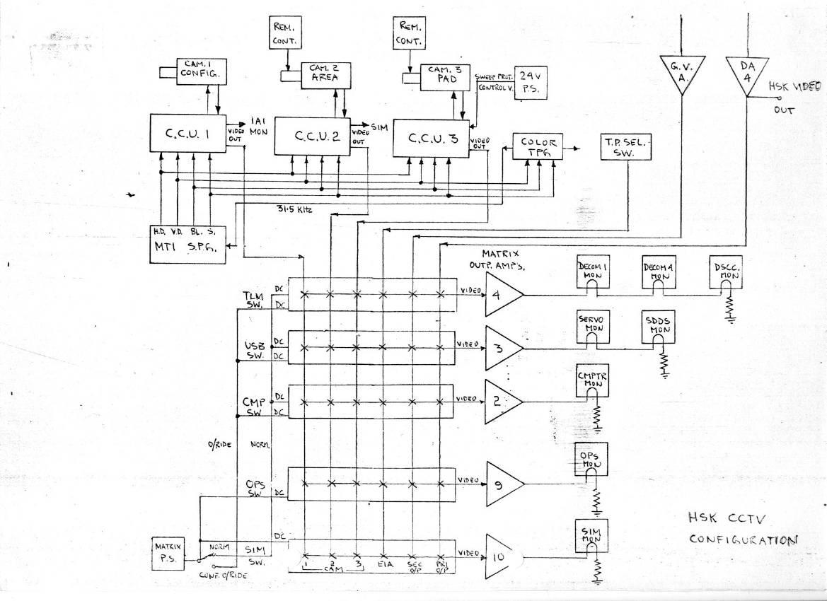 Index Of Images Station Video Equip Schematics