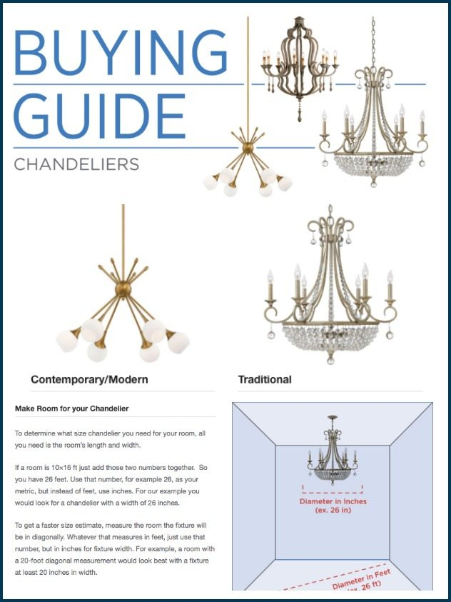 Chandelier Ing Guide Perfect Resource For Difficult Questions About Choosing The Right Your