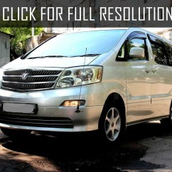 Brand New Toyota Alphard For Sale All Kijang Innova 2015 2003 Reviews Prices Ratings With