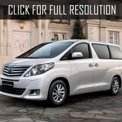 Brand New Toyota Alphard Price Spesifikasi Grand Avanza Veloz 3 5 Reviews Prices Ratings With Various