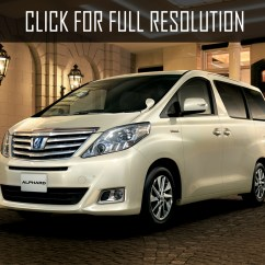 Brand New Toyota Alphard Price Spesifikasi Innova Venturer Hybrid Reviews Prices Ratings With