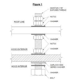 hood ansul system wiring diagram [ 927 x 1200 Pixel ]