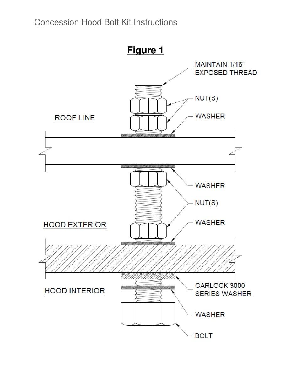 medium resolution of hood ansul system wiring diagram
