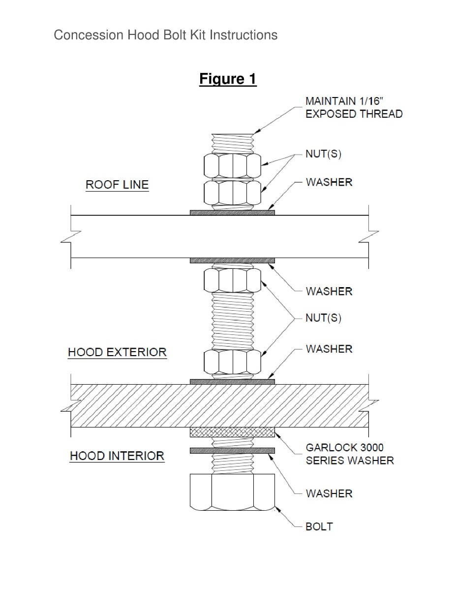 hight resolution of hood ansul system wiring diagram