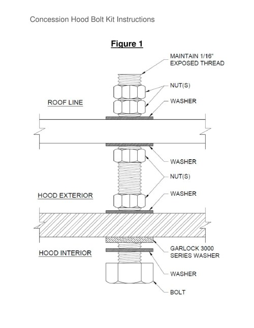 small resolution of hood ansul system wiring diagram