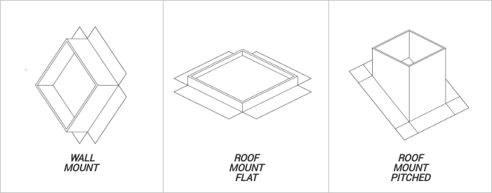 Commercial Vent Hood Wiring Diagrams. Diagram. Auto Wiring