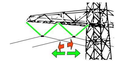 V-ophanging