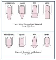acrylic nail preparation