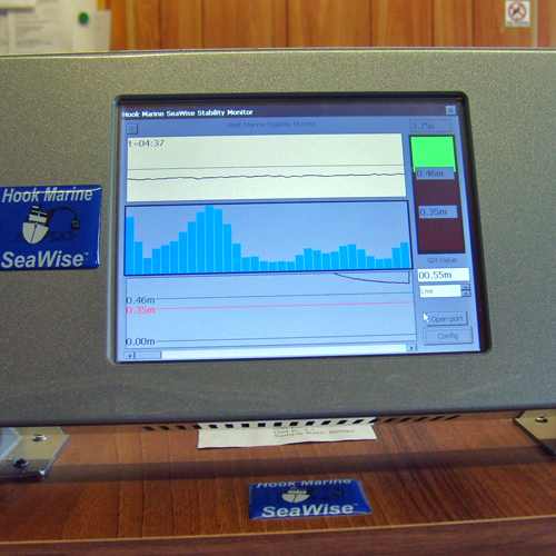 The SeaWise Stability Monitor