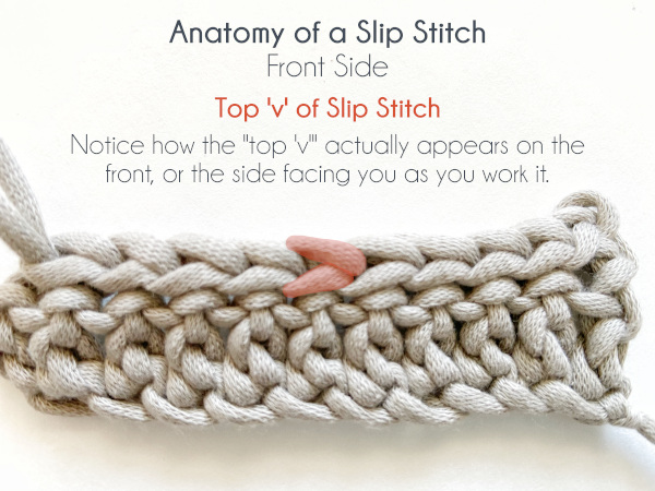 """""""Anatomy of a Slip Stitch: Front Side"""" Red text reads """"Top 'V' of Slip Stitch."""" Below that, blue text reads, """"Notice how the 'top 'v' actually appears on the front, or the side facing you as you work it."""" Below the text, a swatch showing a row of slip stitches appears with the top 'v' of the center slip stitch highlighted in red to match the earlier text."""