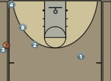 last second play diagram