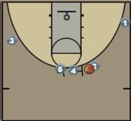 Double High Ball Screen Back Door Diagram