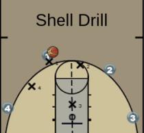 Shell Drill