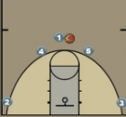 Horns to Flex - Quick Hitter to initiate Offense Diagram