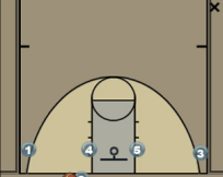 Cincy 5 - Man Baseline Play Diagram