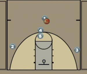Northwestern Double Screen & Pop Diagram
