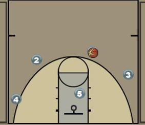 Northwestern - Man Set with Several Scoring Options Diagram