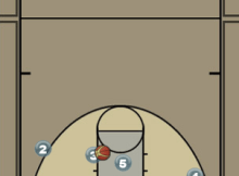 Butler | Sideline Out Dribble Handoff Play Diagram