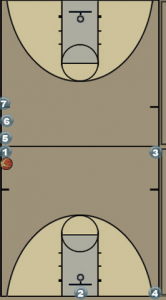 magic passing drill