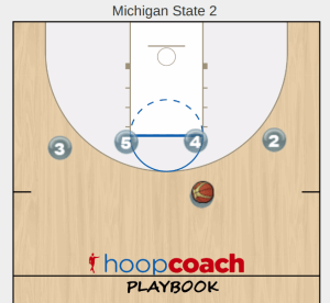 michigan state play