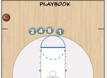 sideline lob play