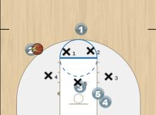Zone Quick Hitter