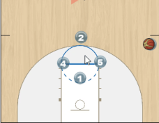 hurley sideout play