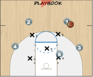 zone quick hitter for a 3