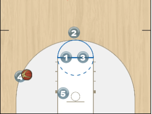 baseline elevator screen play