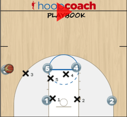 Zipper Cut Play Sideout