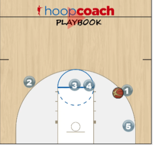 Staggered Ball Screen Quick Hitter