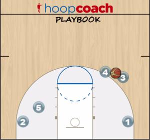 UCLA Cut and Wing Ball Screen